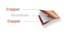 copper clad rain gutter
