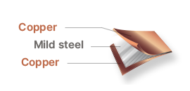 clad materials manufacturers